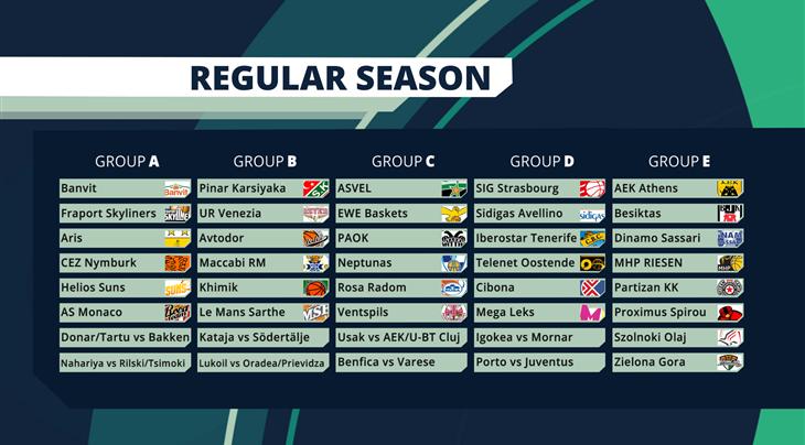 BCL201617-grupe